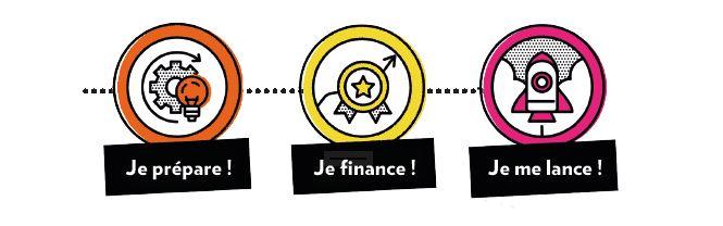 Forum de création d'entreprise en Vendée